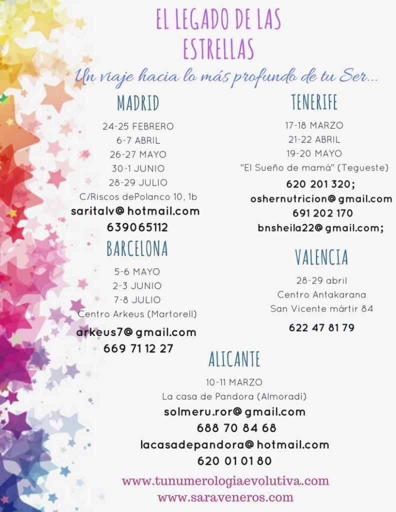 Terapias de Numerología - Pilar Fernández