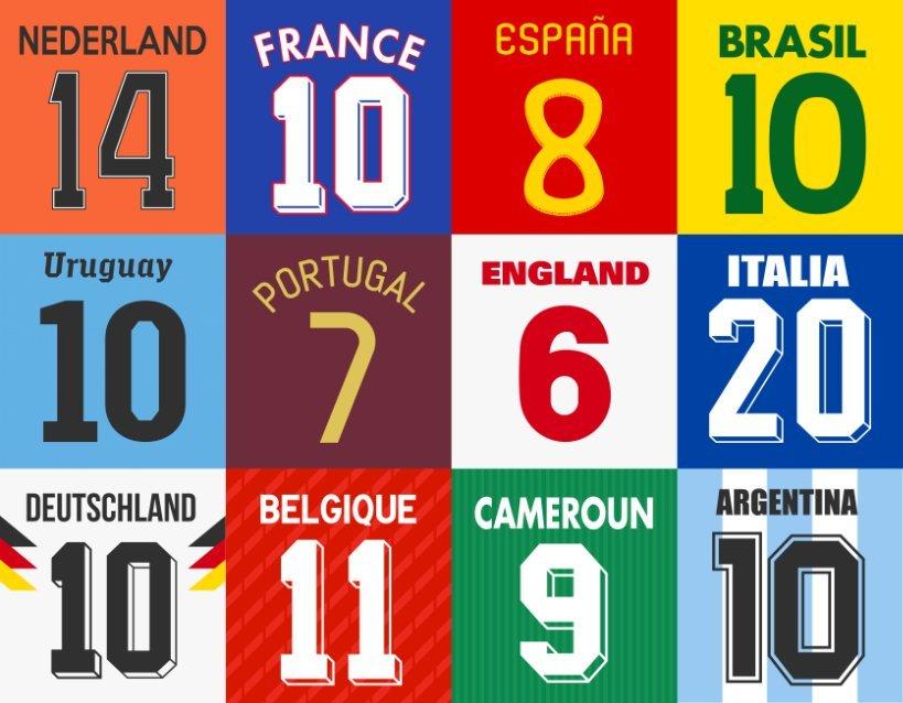 Ejemplos de países y números